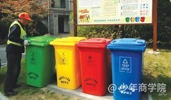 巧用思维导图,垃圾分类_薛昊朋的作品图片