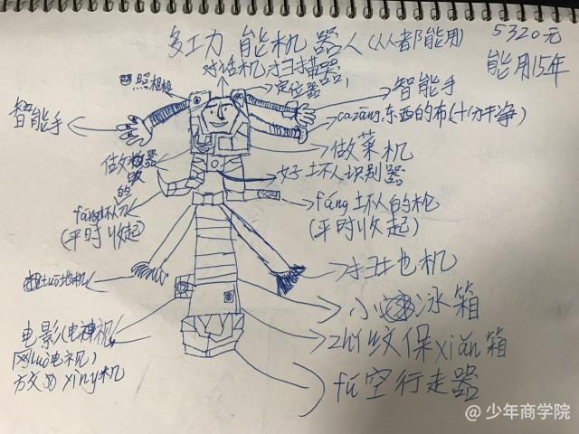 多功能机器人 所属课程:  巧用思维导图之未来领导力 *子云 10岁半 已图片